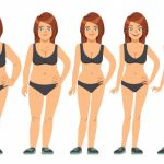Si je ne perds pas de poids, est-ce que je progresse?