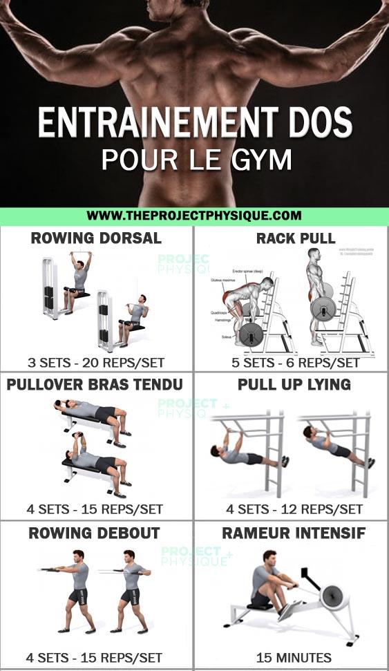 workout de dos